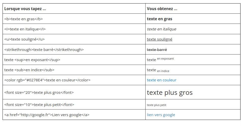 Liste des codes HTML MaTPE