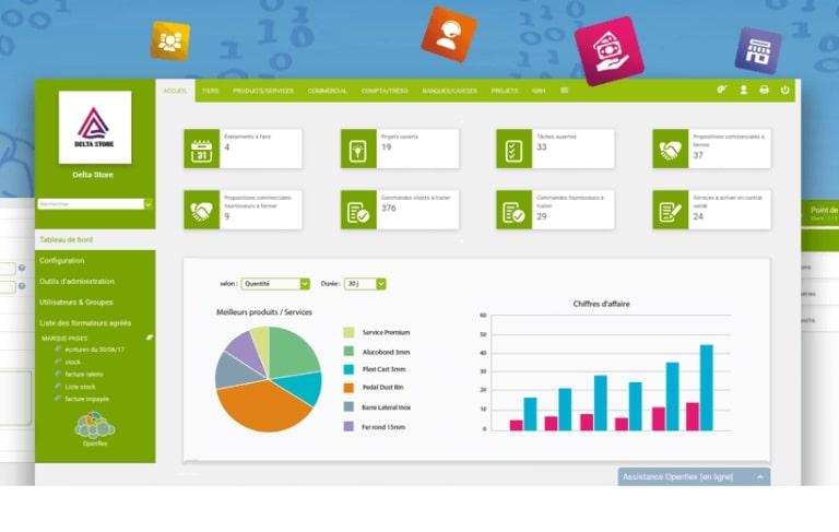 Openflex TOP 5 des meilleurs logiciels de gestion commerciale Avis 2021